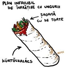infratire_unguri