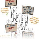 Listă cinstită de revendicări, ilustrată pe înţelesul copiilor