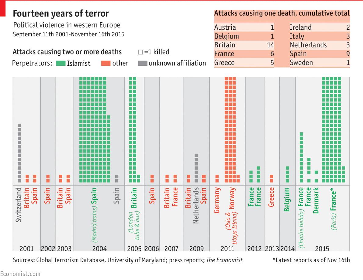 economist_terrorism