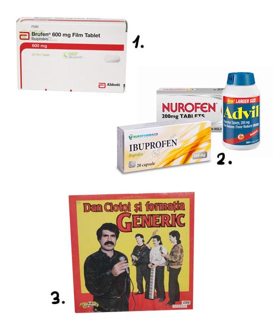 1. Medicamentul original, inventat în 1969. 2. Diferite medicamente generice. 3. Generic original din 1990.